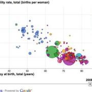 google_public_data