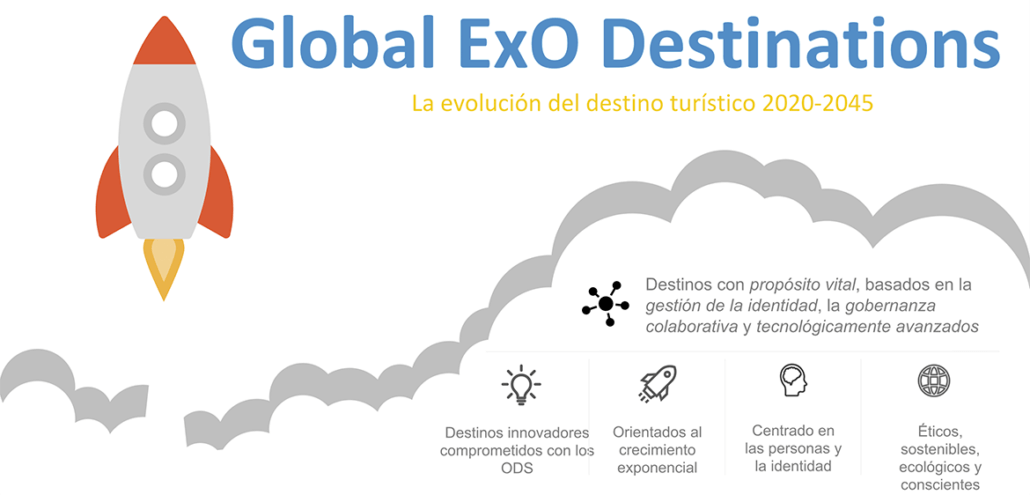 Exo destinations